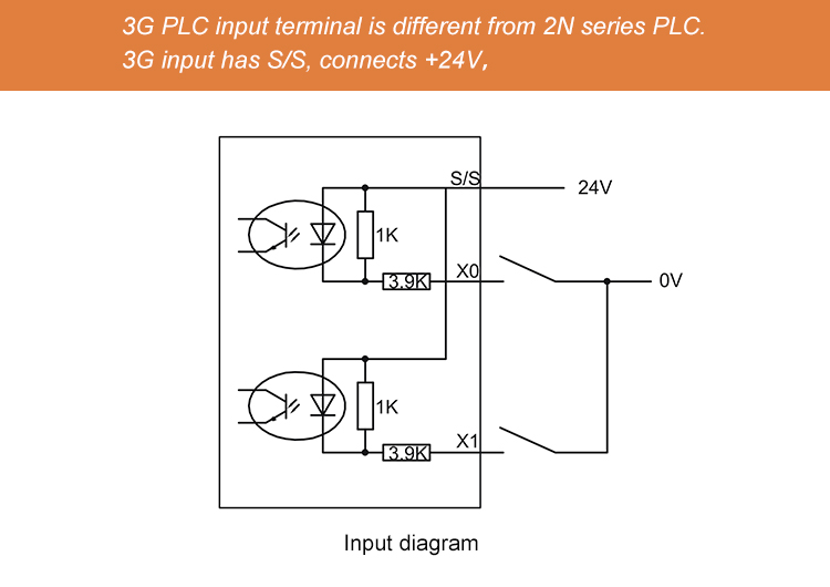 high-speed PLC HMI all in one oem for power equipment-7