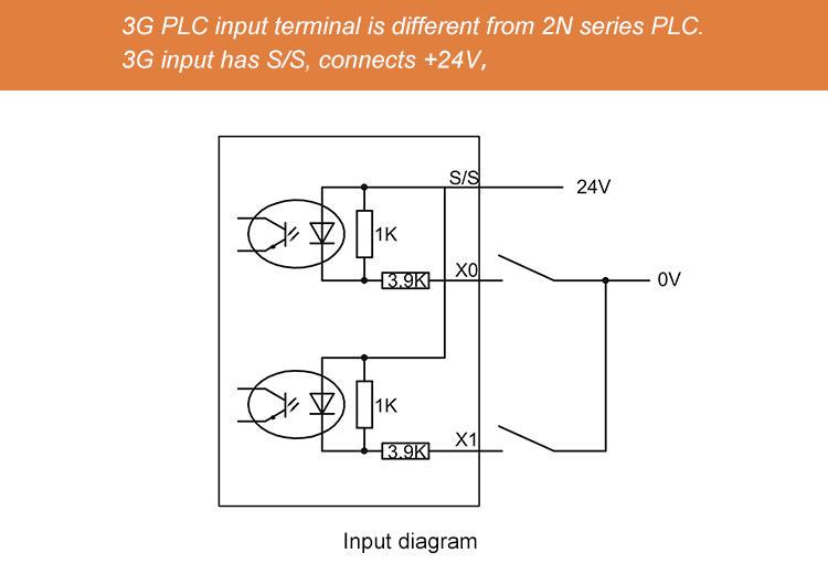 allinone plc panel oem for textile machinery-2